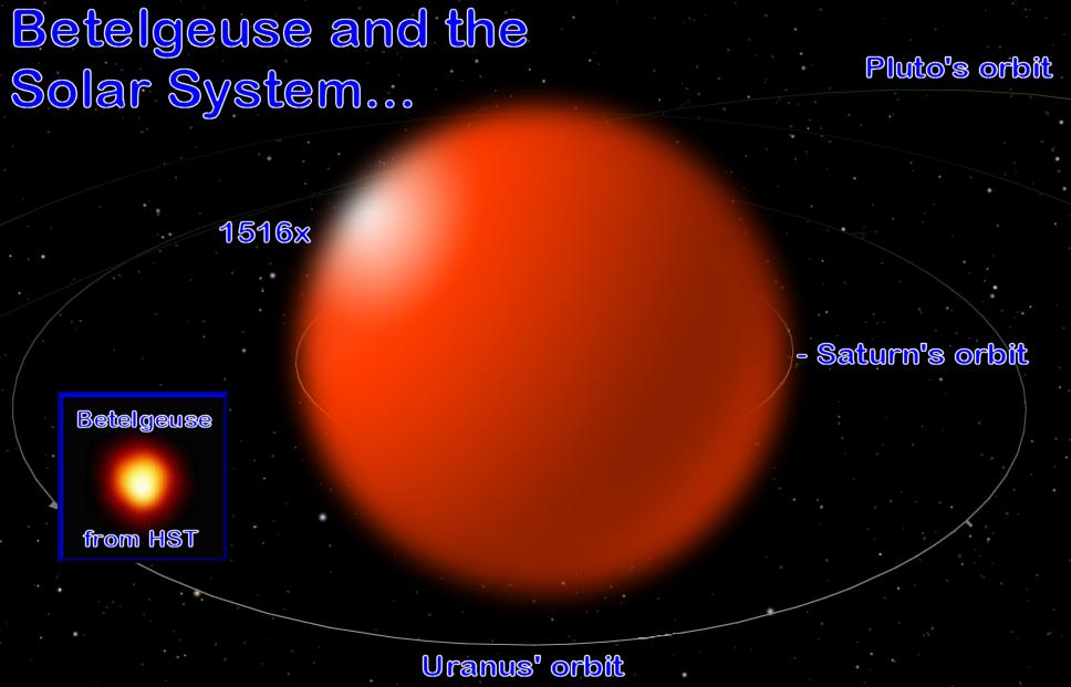 Betelgeuse is shrinking | Mr. Barlow's Blog