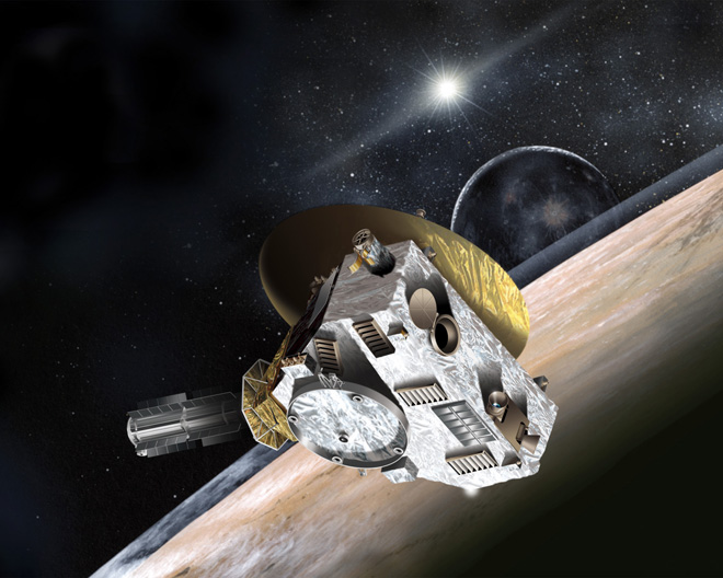 The Closest Distance Between The Earth And Pluto Occurs When Earth Is At Its Most Distant From The Sun And Pluto Is At Its Closest