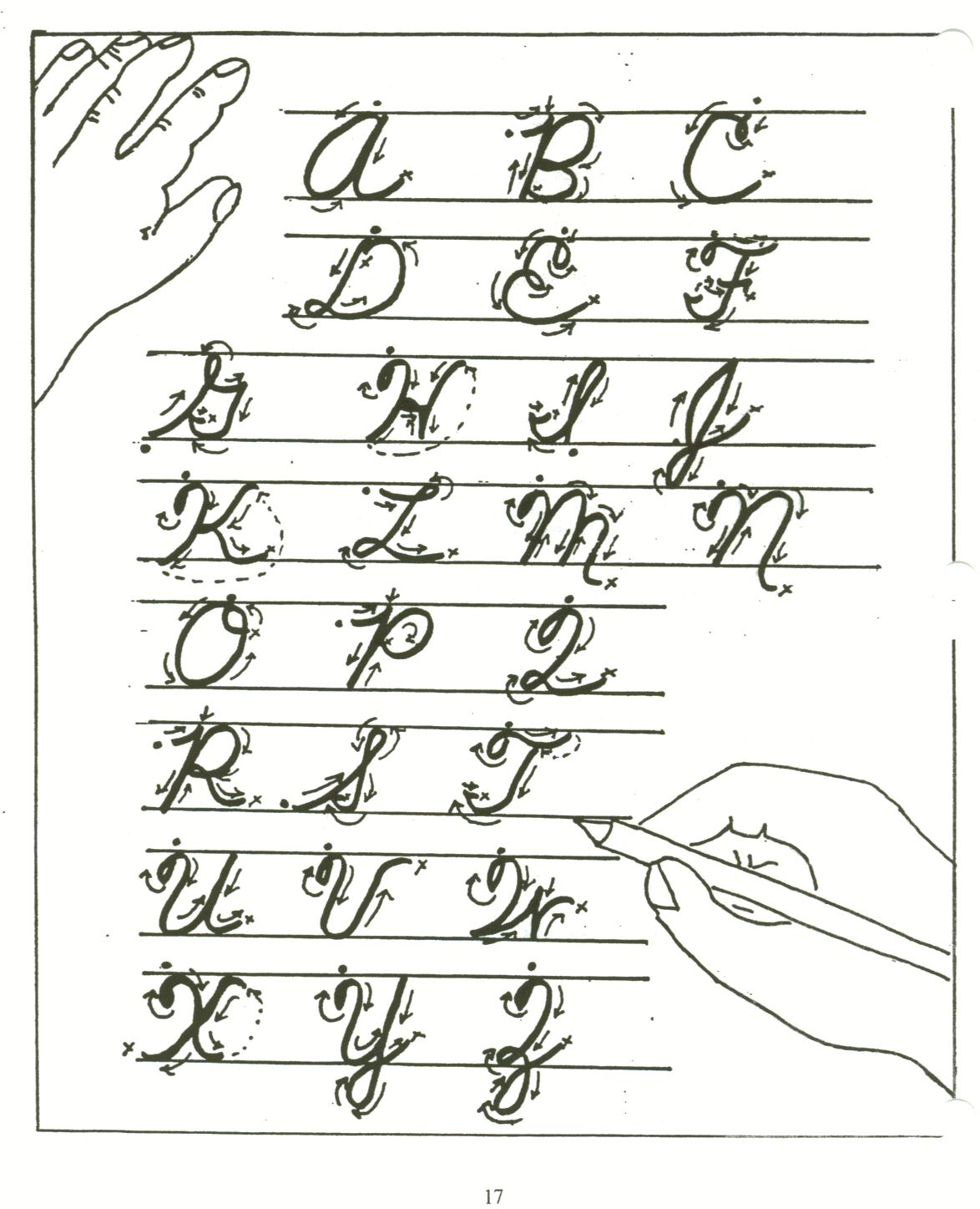 ABCs Handwriting Analysis Techniques Interpretations