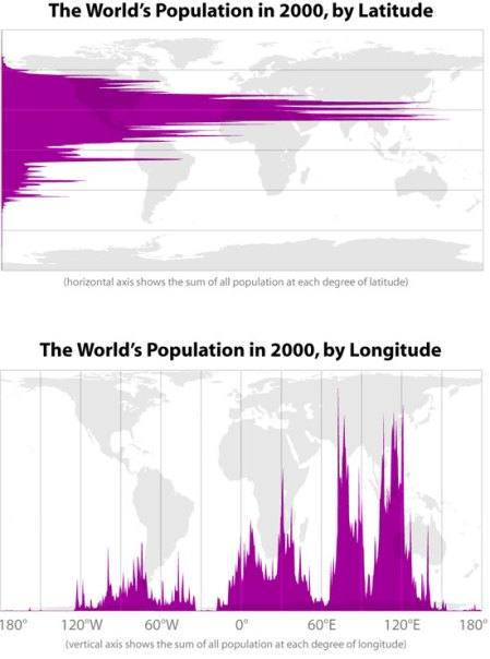 the-worlds-population-by-latitue-and-longitude
