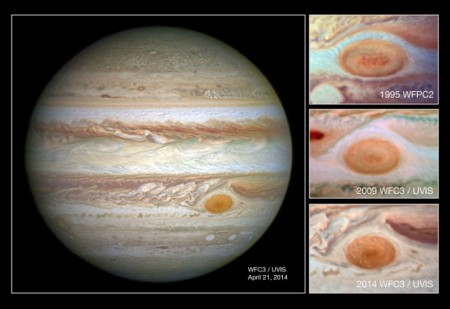 Great Red Spot is Shrinking
