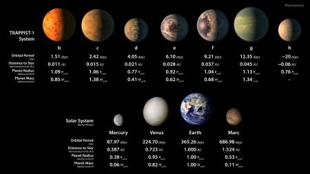 TRAPPIST-1 system.jpg