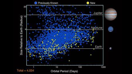 Kepler telescope catalog.jpg